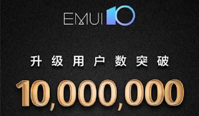 Huawei: EMUI 10 Sudah Berjalan di Lebih Dari 10jt Perangkat di Dunia