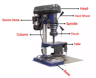 parts of drilling machine and their functions