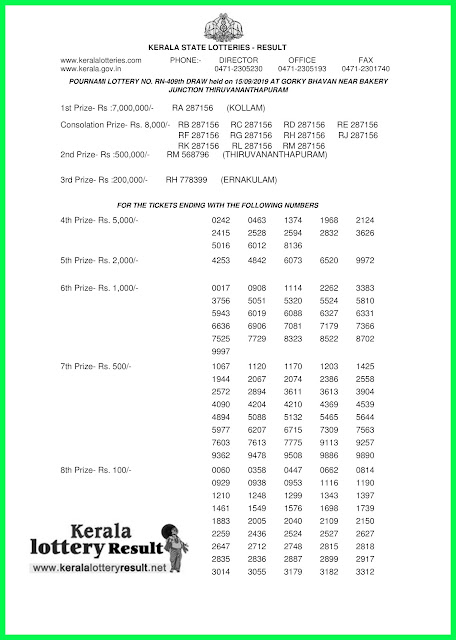 Kerala Lottery Result 15-09-2019 Pournami RN-409-