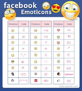 สัญลักษณ์ เฟส บุ๊ค น่า รัก,สัญลักษณ์ตัวอักษร,สัญลักษณ์หัวใจ,สัญลักษณ์ไลน์,อิโมจิน่ารัก,สัญลักษณ์ยิ้ม,สัญลักษณ์ อิโมจิ,สัญลักษณ์โทรศัพท์,emoji facebook