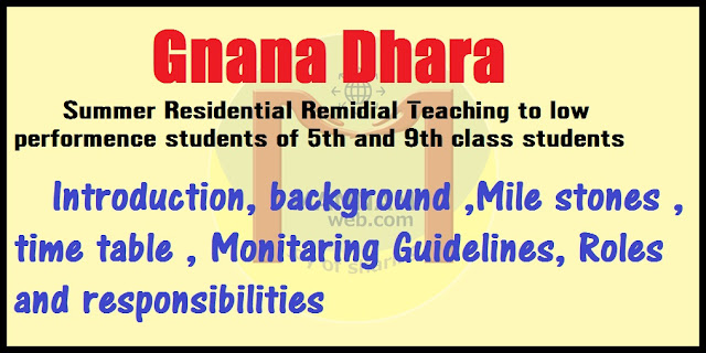 Gnana Dhara- Summer Residential Remidial Teaching to low performence students of 5th and 9th class students,  Mile stones, time table , Monitaring Guidelines, Roles and responsibilities,Rc.21,Dt.20/3/18