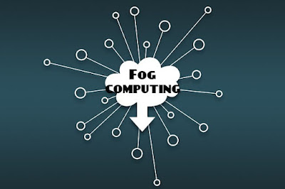 5 Advantages and Disadvantages of Fog Computing | Limitations & Benefits of Fog Computing