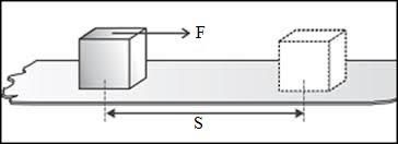 Pengertian Usaha (Pelajaran Fisika SMP/ MTs Kelas 8)