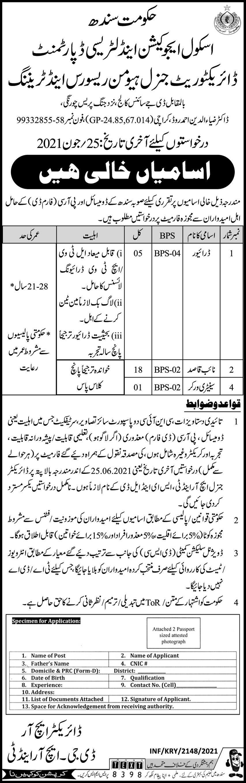 School Education & Literacy Department Sindh Jobs 2021 in Pakistan