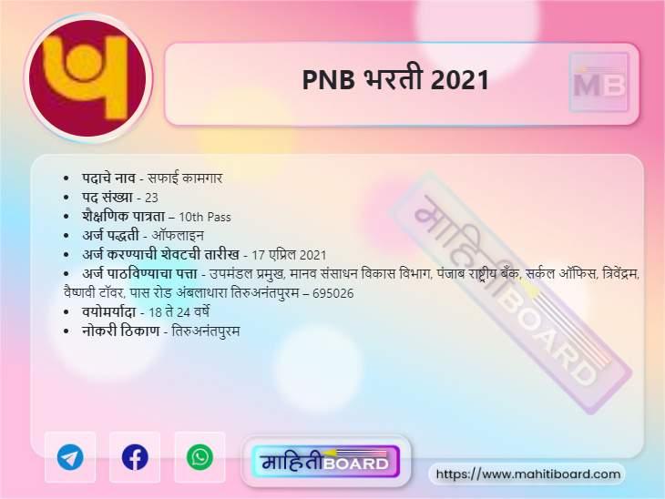 PNB Bharti 2021