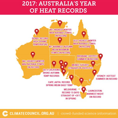 impact of extreme heat in Australia 2017