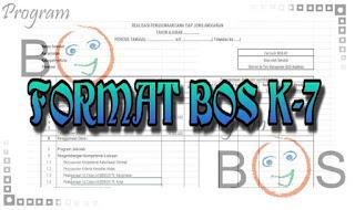 BOS K-7 | Realisasi Penggunaan Dana Tiap Jenis Anggaran