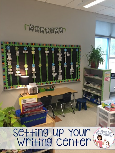 Ideas and resources for setting up your classroom writing center.