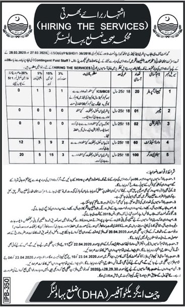 Government Jobs in Health Department Govt of Punjab