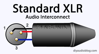 Standard%2BXLR%2Bpinout diy audio electronics from zynsonix com headphone connectors PCI Express Wiring-Diagram at cos-gaming.co
