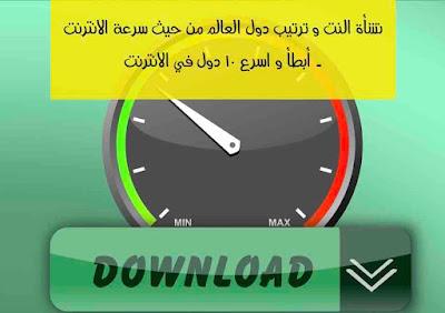 نشأة النت و ترتيب دول العالم من حيث سرعة الانترنت - أبطأ و اسرع 10 دول في الانترنت