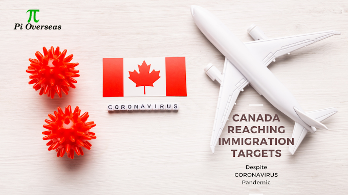 Canada Reaching the Immigration Targets Despite the COVID-19 Pandemic