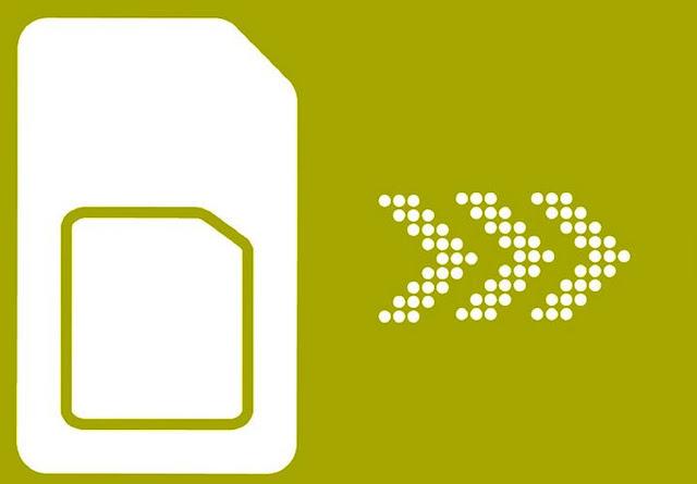 Google Pixel 2 sim card size and Comparison: