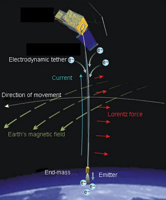 space-tether-6.jpg