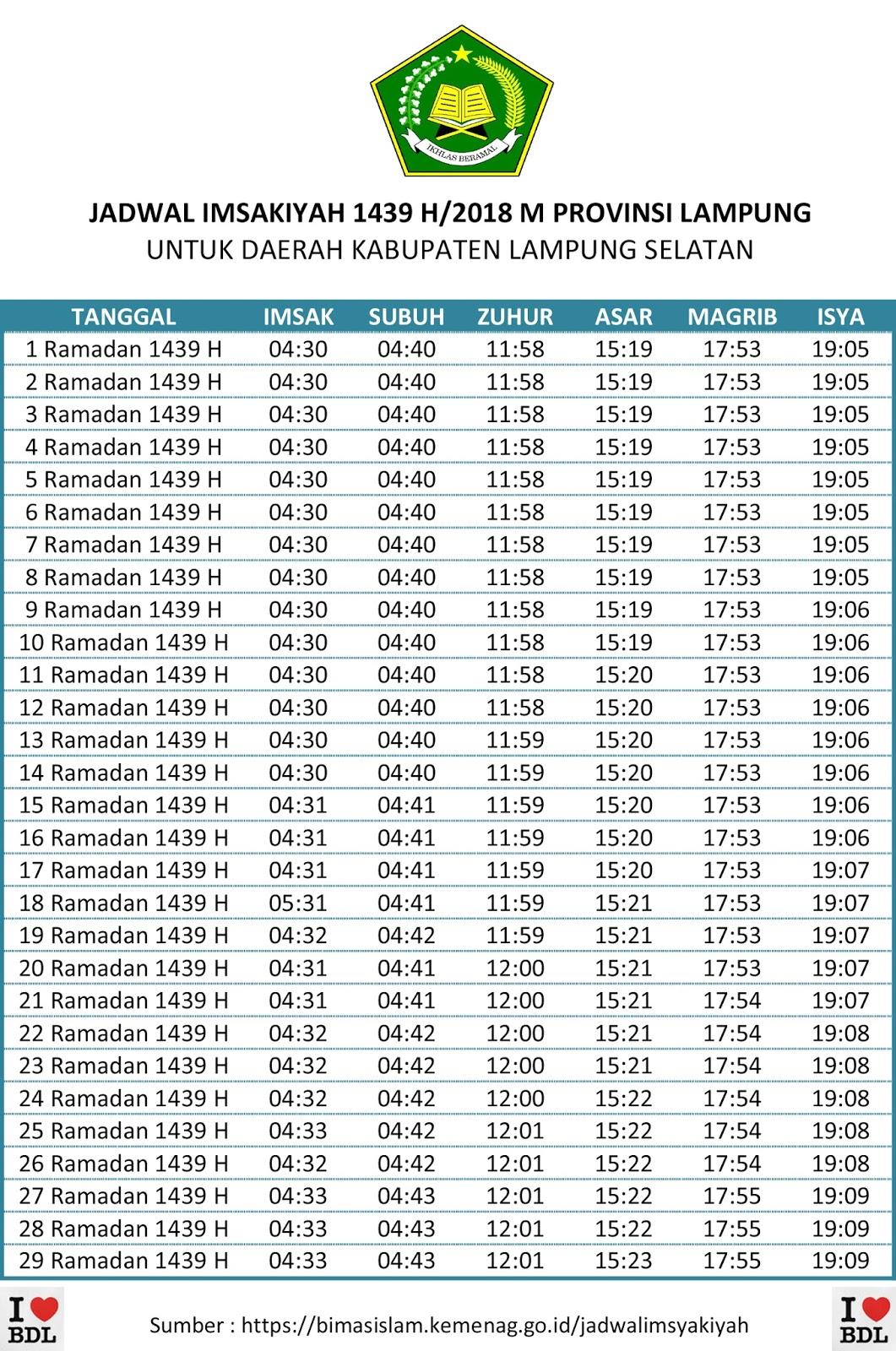 Jadwal Imsakiyah Puasa Ramadhan 1439 H/2018 M Wilayah ...