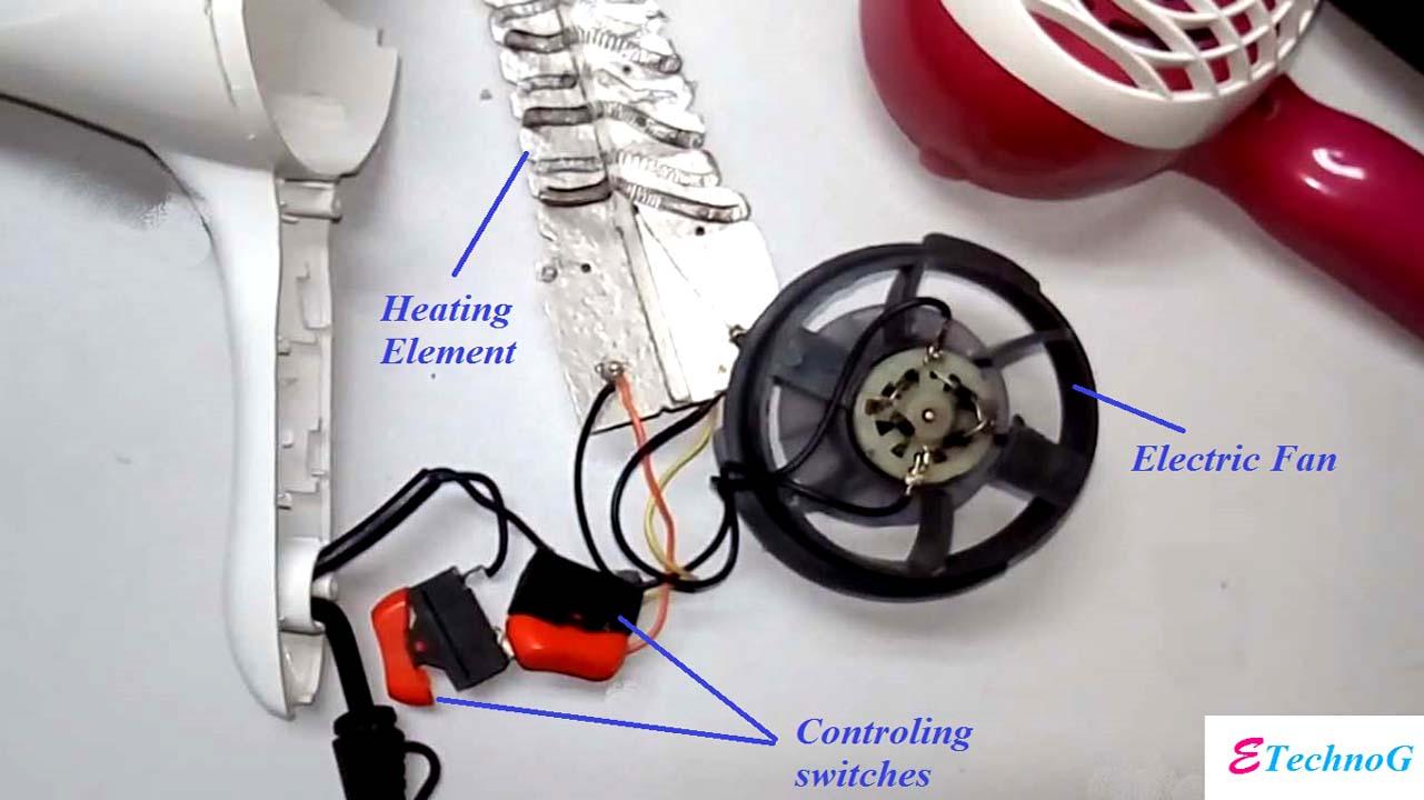 How a Hair Dryer Works? Hair Dryer Circuit Diagram. - ETechnoG Hair Dryer Schematic Circuit Diagram on