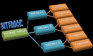 cara membuat sitemap web blog seo friendly