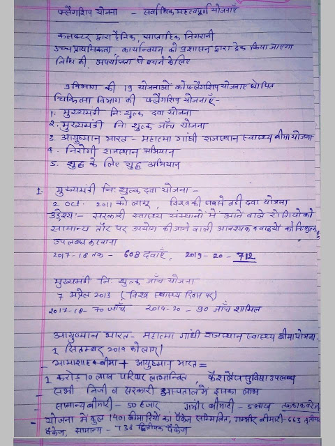 Most Important Schemes Handwritten Notes : For All Competitive Exam PDF Book