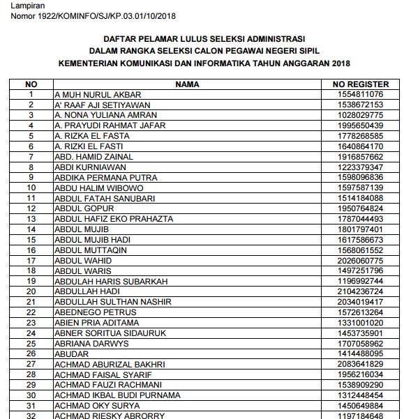 Seleksi Administrasi CPNS Kementerian Kominfo