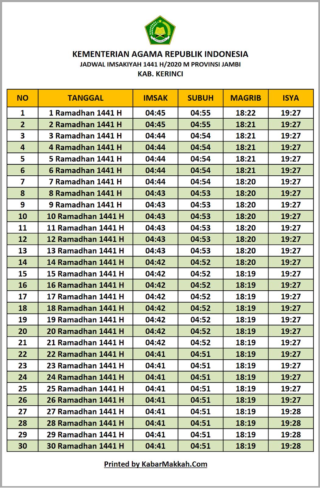 Jadwal Imsakiyah Kerinci 2020