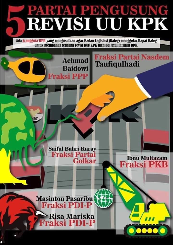 Kisruh UU KPK, Pendukung Jokowi 2 Periode: Gue Stress