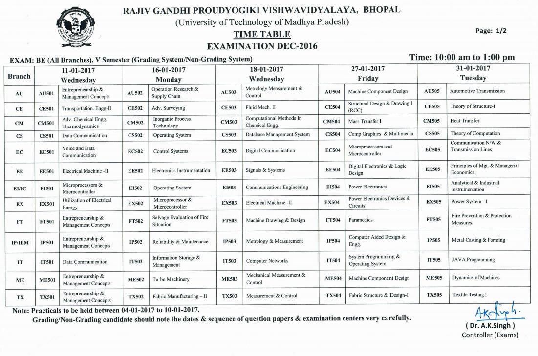 RGPV B E 2nd Sem (Grading) Exam Time Table 2015-2016 | RGPV