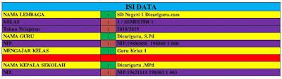 KISI-KISI SOAL KELAS 1 SEMESTER 1 SD K-13 TAHUN 2018, https://foldersekolahku.blogspot.com/