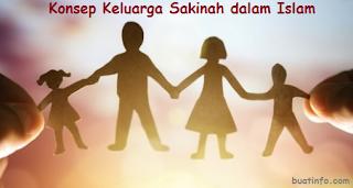 Buat Info - Konsep Keluarga Sakinah dalam Islam