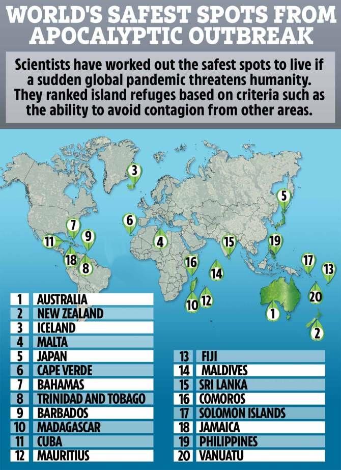 Global Pandemic, Apocalypse