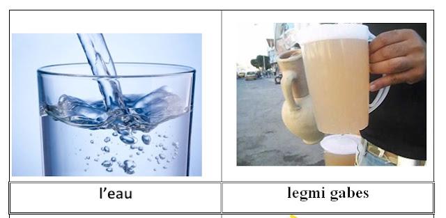 قائمة أنواع المشروبات التي يحتجها الإنسان بحث بالفرنسية