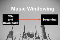 Music Windowing image
