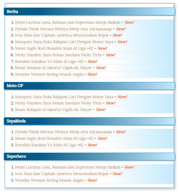 Cara Membuat Halaman Sitemap/Daftar Isi Blog