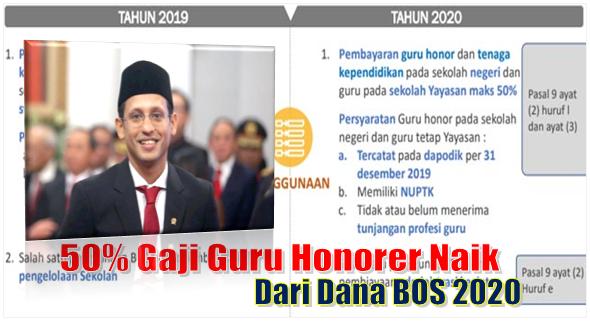 Gaji Guru Honorer Negeri dan Swasta Naik 50% dari Dana BOS 2020 ...