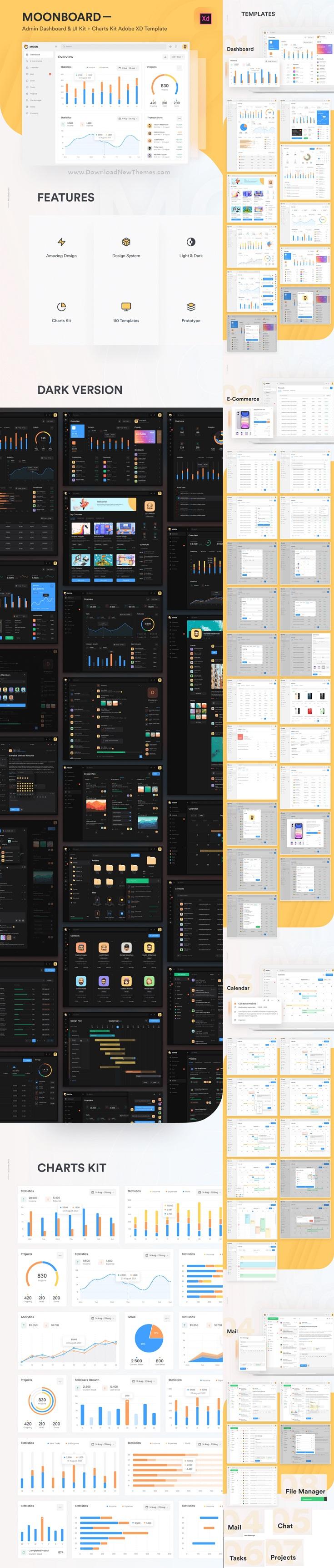 Premium Admin Dashboard & UI Kit + Charts Kit Adobe XD Template