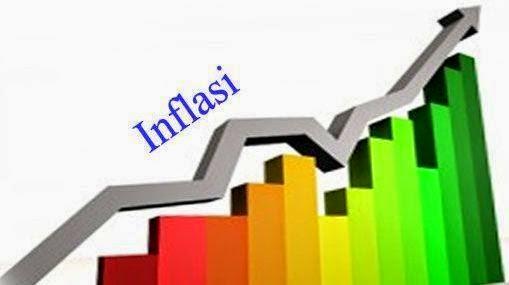 Pengertian dan Jenis Inflasi Menurut Para Ahli