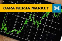 Proses Pembentukan Harga Pada Market Indodax
