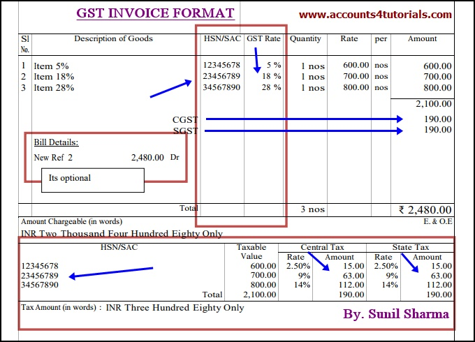 gst tax invoice format - Accounting  Taxation - Tax Invoice Layout