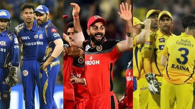 IPL 2021 : युएई में कुछ ऐसी हो सकती है सभी 8 टीमों की प्लेइंग इलेवन