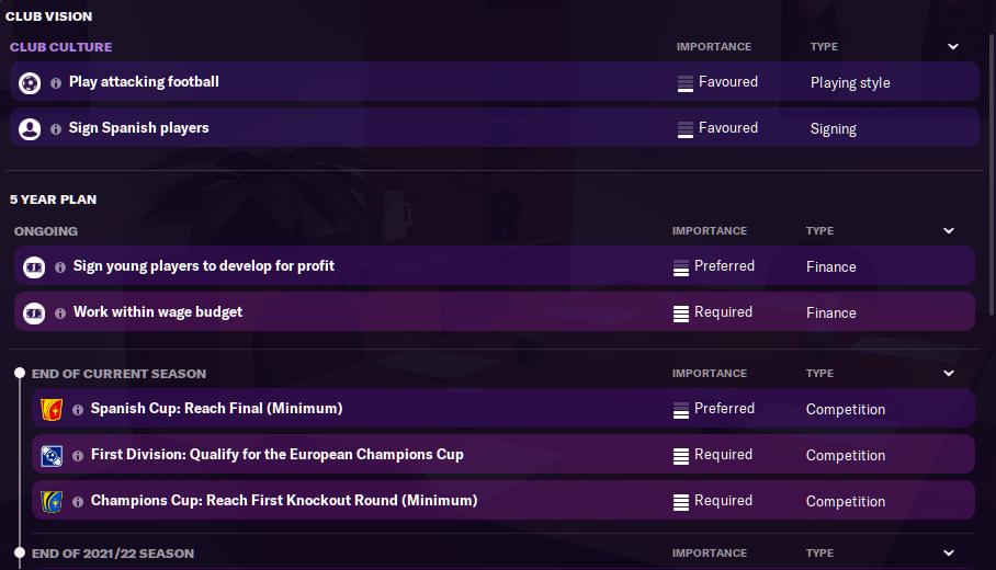 FM21 Sevilla Board Requirements