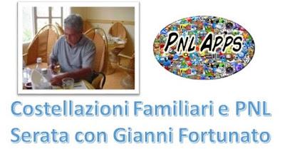 costellazioni familiari e PNL