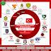 As fabricantes esportivas no Campeonato Turco 2019/20