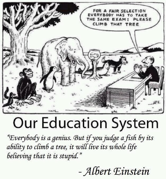Education system in India ~ Education & Technology