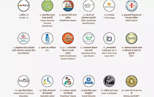 Rajasthan Public Information Portal