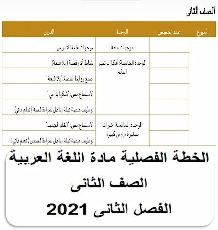 الخطة الفصلية مادة اللغة العربية الصف الثانى الفصل الثانى 2021
