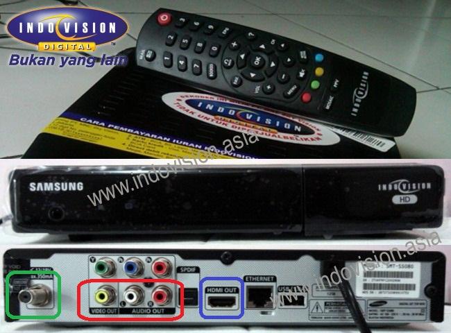 Apakah Indovision bisa dipasang di tv tabung atau hanya untuk tv layar datar saja?