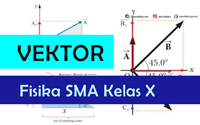 Konsep dan Contoh Soal Besaran Vektor – Resultan Vektor - Fisika SMA Kelas 10