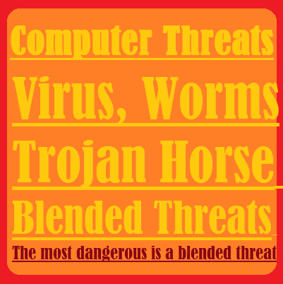 Virus, Worm and Trojan Horse Blended threats