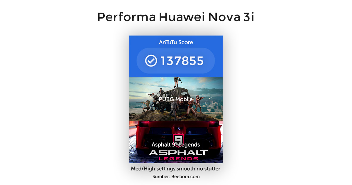 Performa Huawei Nova 3i