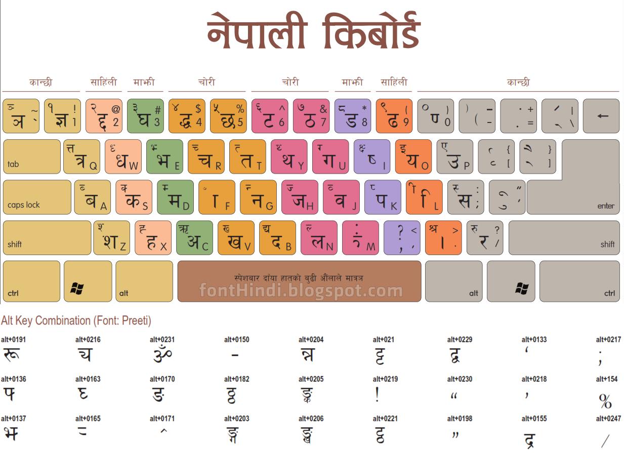 Windows 7 Tamil Fonts Free Download ••▷ SFB