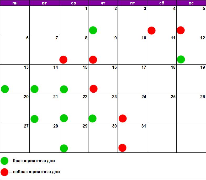 Лунный календарь похудения и диет август 2018